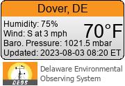 Dover DEOS widget